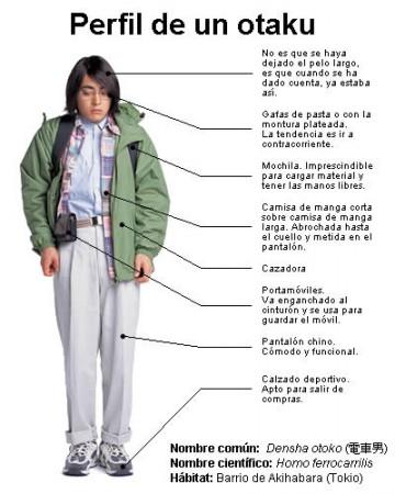 otaku fashion